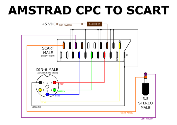 schematic to connect to rgb on a tv set without rgb switch  you can get the  +5 vdc from the cpc power supply