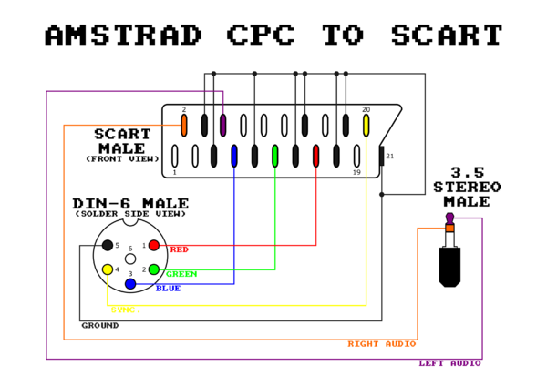 Cpc to scart.png